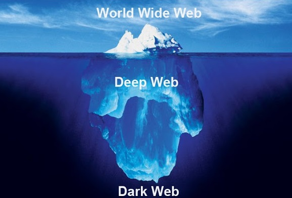 perbezaan antara dark web deep web dan surface web 1 399