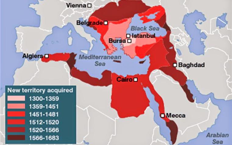 perluasan kuasa oleh empayar turki uthmaniyah