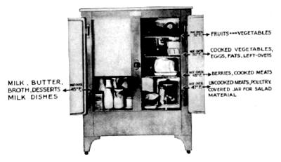peti ais zaman awal sebelum elektrik