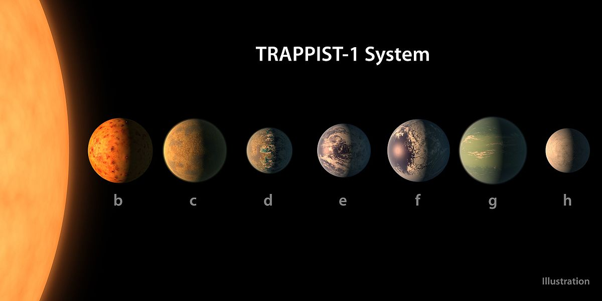 pia21422 trappist 1 planet lineup figure 1 25