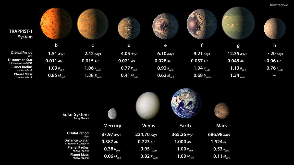 pia21425 trappist 1 statistics table 568