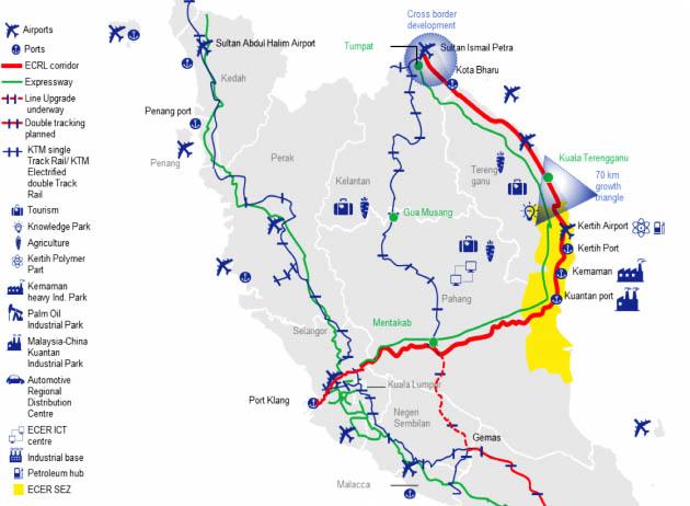 projek mega laluan rel pantai timur