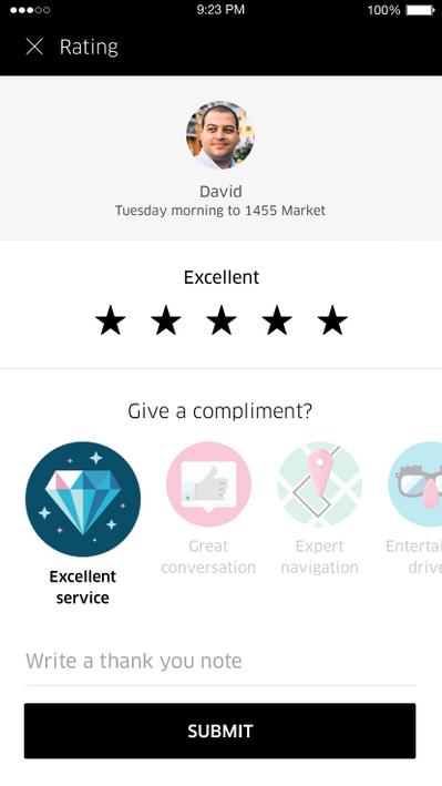 rating pemandu untuk lebih mengenali sikap pemandu