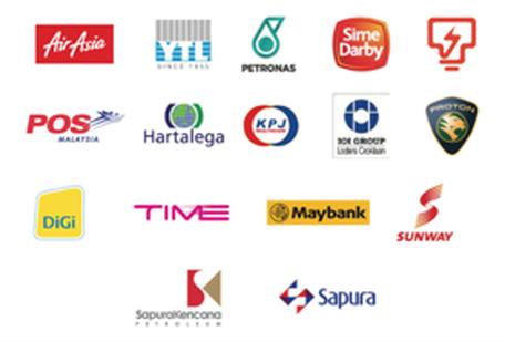senarai syarikat glc