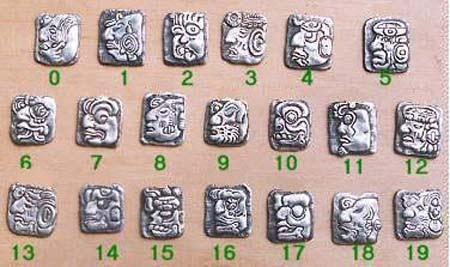 sistem nombor mayan kalendar maya sejarah nombor kosong 0