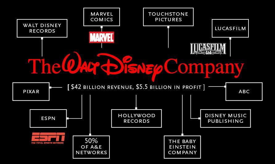 syarikat yang mengawal dunia secara senyap 1
