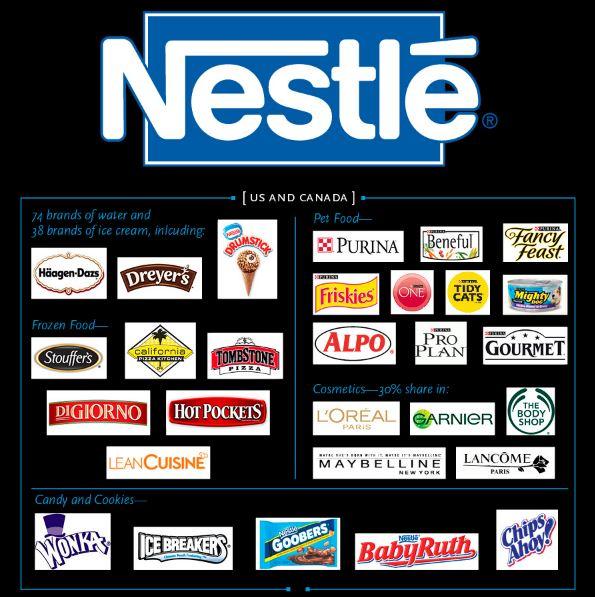 syarikat yang mengawal dunia secara senyap 9