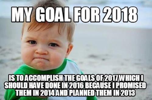 tahun baru azam tidak pernah tercapai cara kekalkan momentum dan capai azam 523