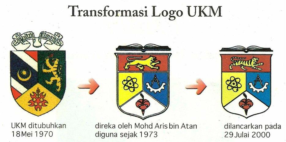 tan sri profesor syed muhammad naquib al attas pencipta logo ukm 122