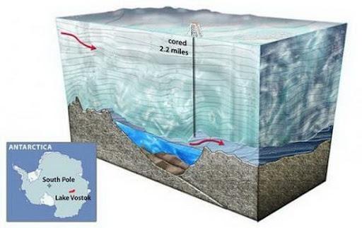 tasik vostok tasik paling besar dan dalam di dunia