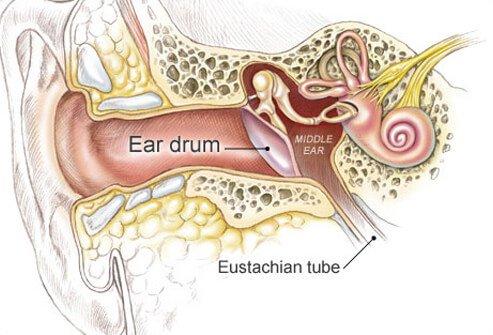 telinga manusia akan meletup