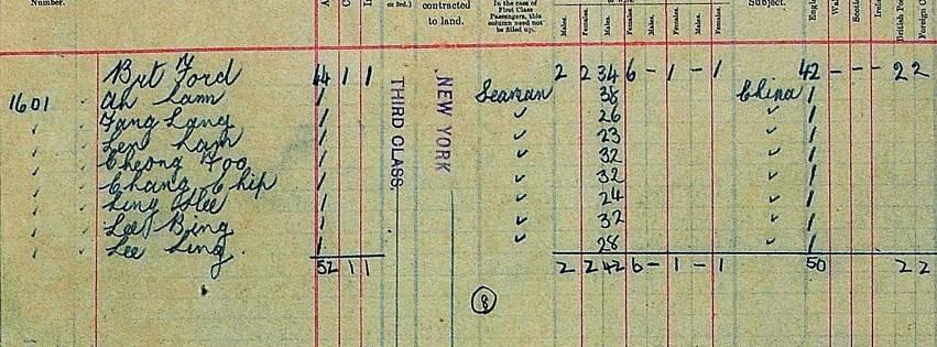 tiket kelas ketiga yang menyenaraikan semua penumpang cina ke dalam titanic