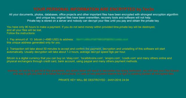 ugutan dari ransomware