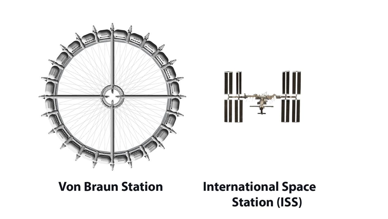 von braun station 961