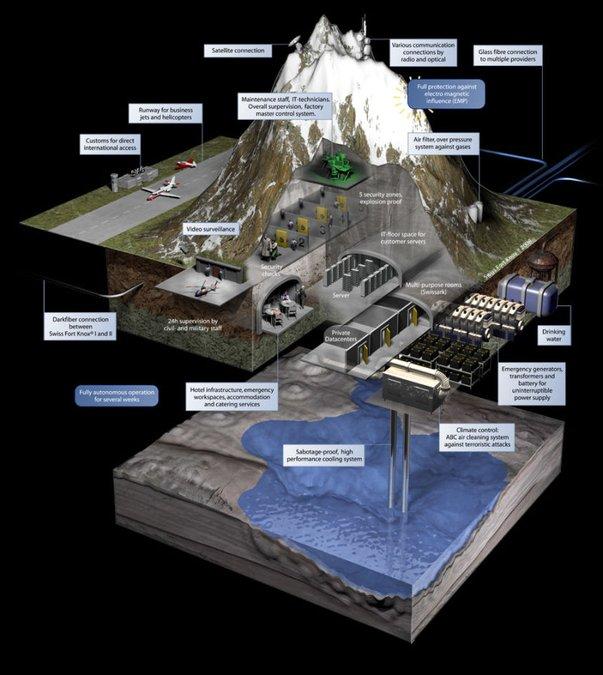 wikileaks bunker 4