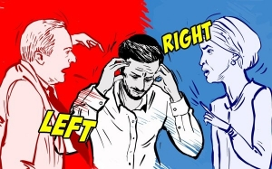 Asal Usul Dan Sejarah Istilah/Perkataan 'Left and Right'